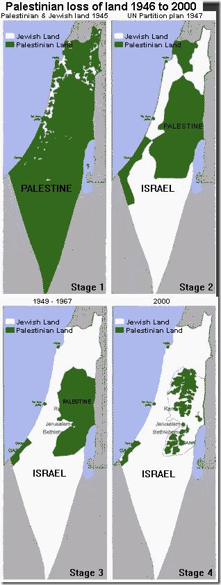 palastinian-borders-history