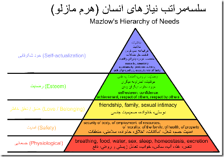 Mazlo-Pyramid-Farsi
